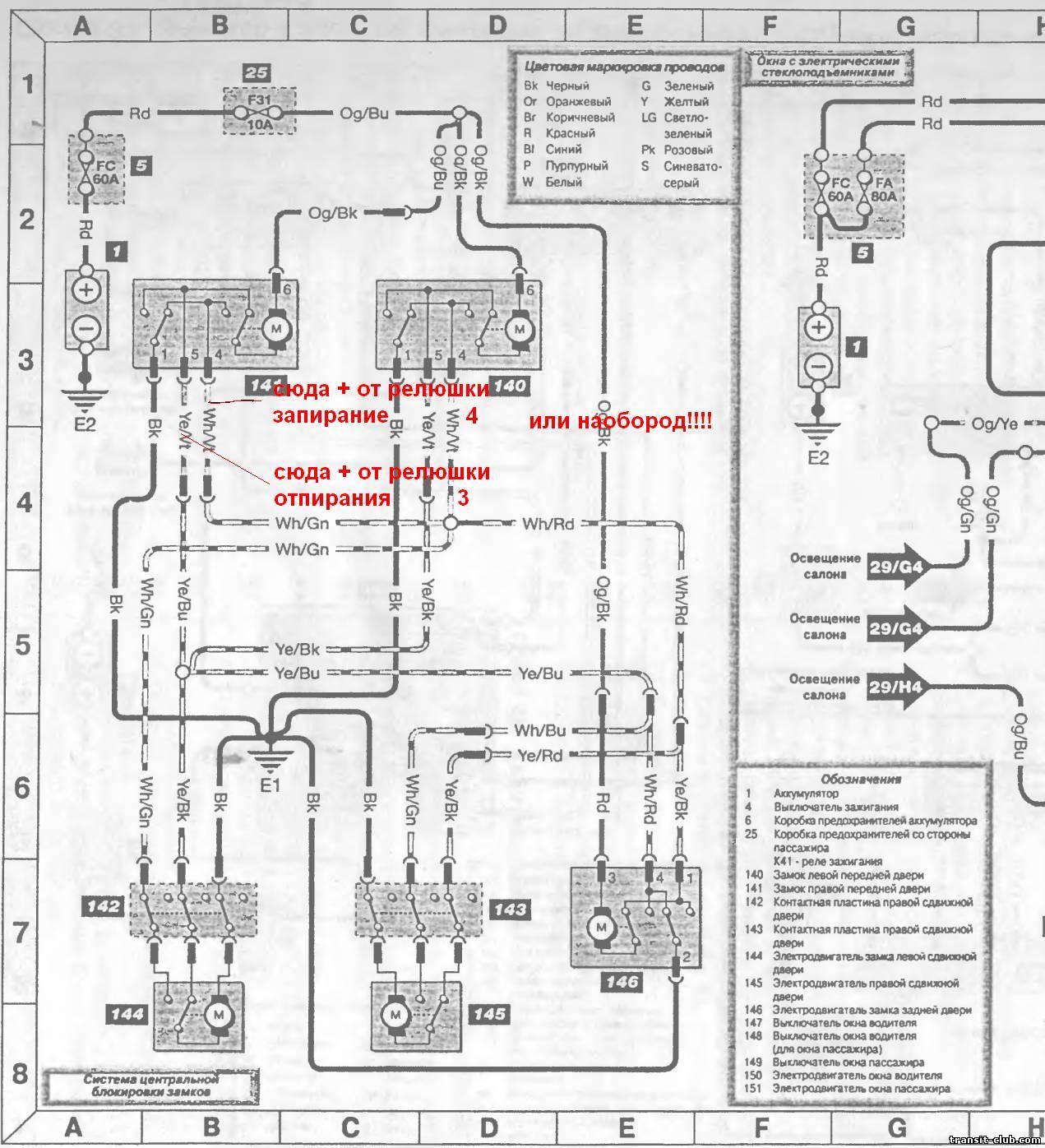 Схема центрального замка транзит