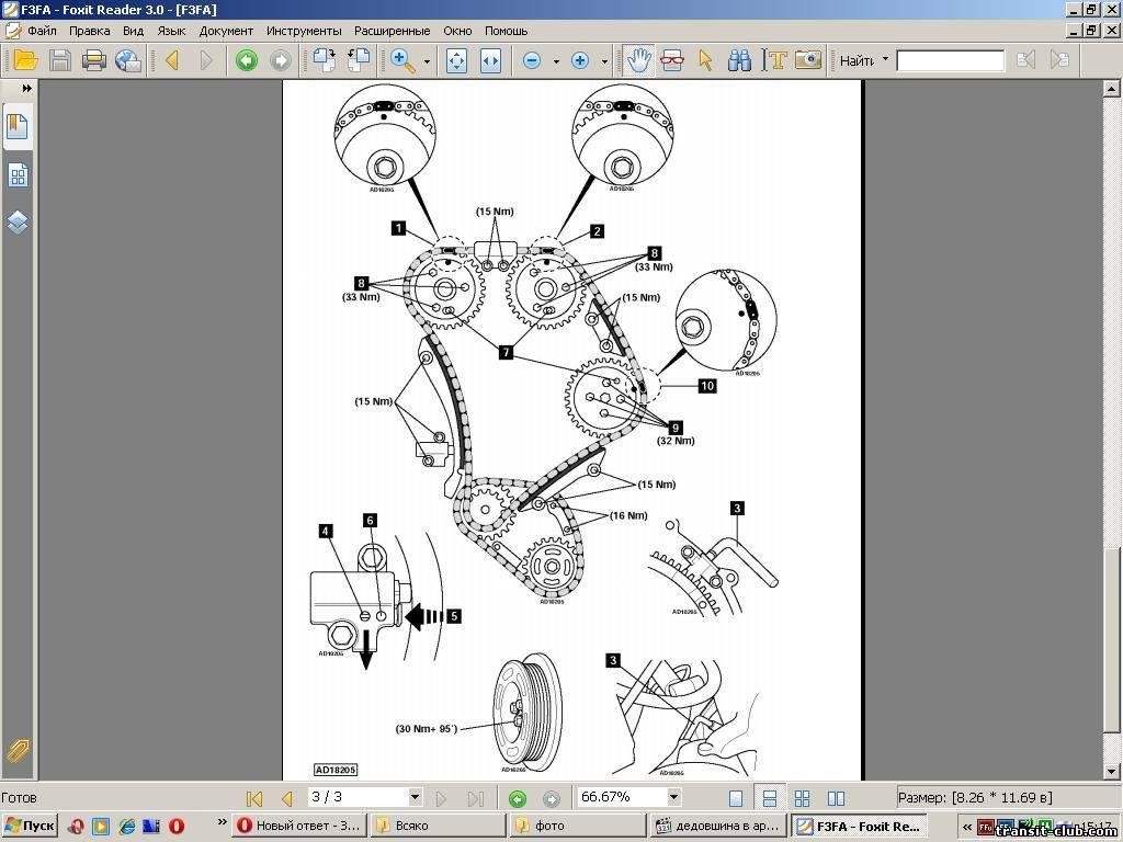 Схема меток форд транзит