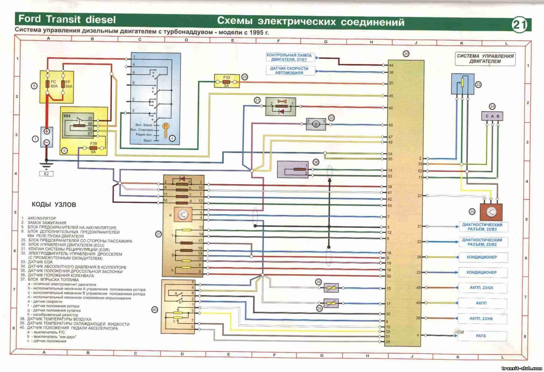 Схема поворотов на форд транзит
